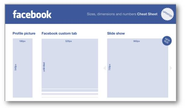FB_Cheat_Sheet