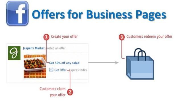 Facebook_offers