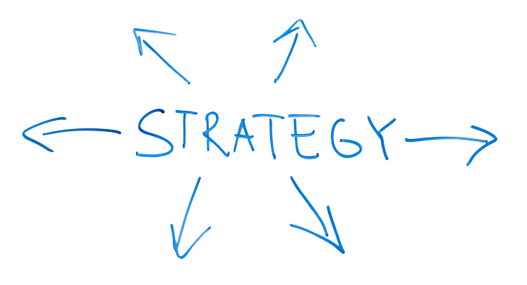 strategy recommendation 7 recommendations for a balanced global marketing strategy why global marketing theory often differs from reality on paper, global marketing is undoubtedly a great concept the idea of leveraging a marketing.